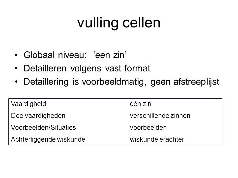 vulling cellen Globaal niveau: 'een zin' Detailleren volgens vast format Detaillering is voorbeeldmatig, geen afstreeplijst Vaardigheid één zin Deelva