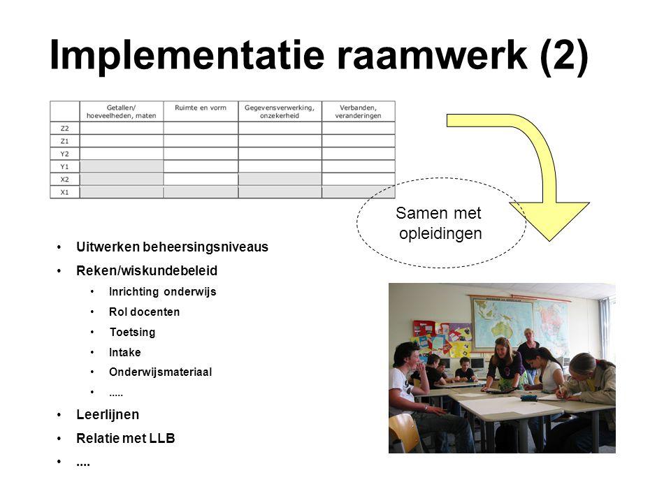 Implementatie raamwerk (2) Uitwerken beheersingsniveaus Reken/wiskundebeleid Inrichting onderwijs Rol docenten Toetsing Intake Onderwijsmateriaal.....