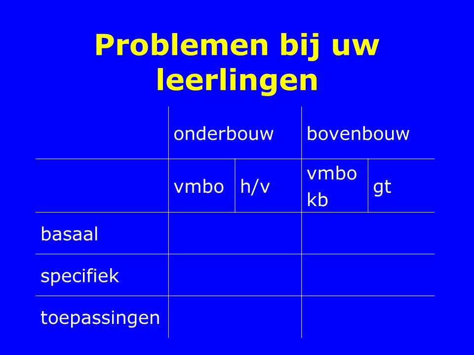 Problemen bij uw leerlingen onderbouwbovenbouw vmboh/v vmbo kb gt basaal specifiek toepassingen