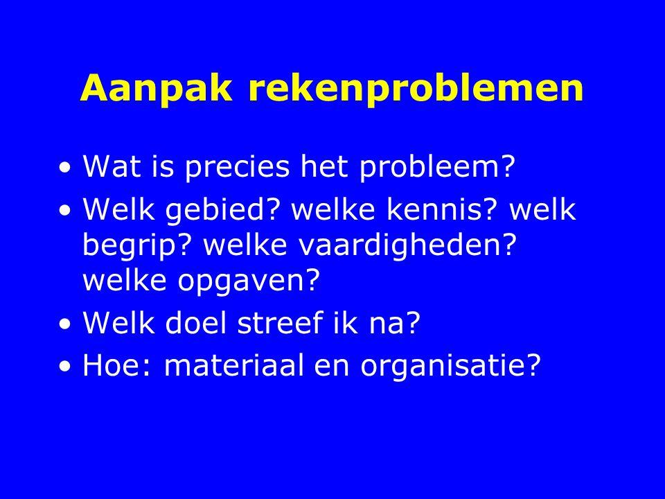 Wat is precies het probleem? Welk gebied? welke kennis? welk begrip? welke vaardigheden? welke opgaven? Welk doel streef ik na? Hoe: materiaal en orga