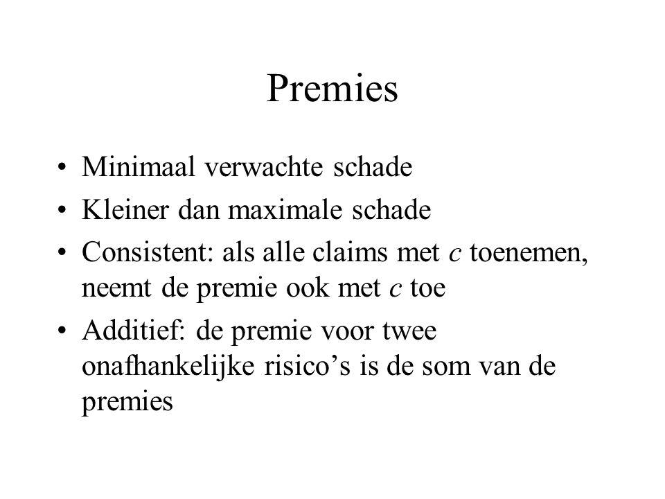 Premies Minimaal verwachte schade Kleiner dan maximale schade Consistent: als alle claims met c toenemen, neemt de premie ook met c toe Additief: de p