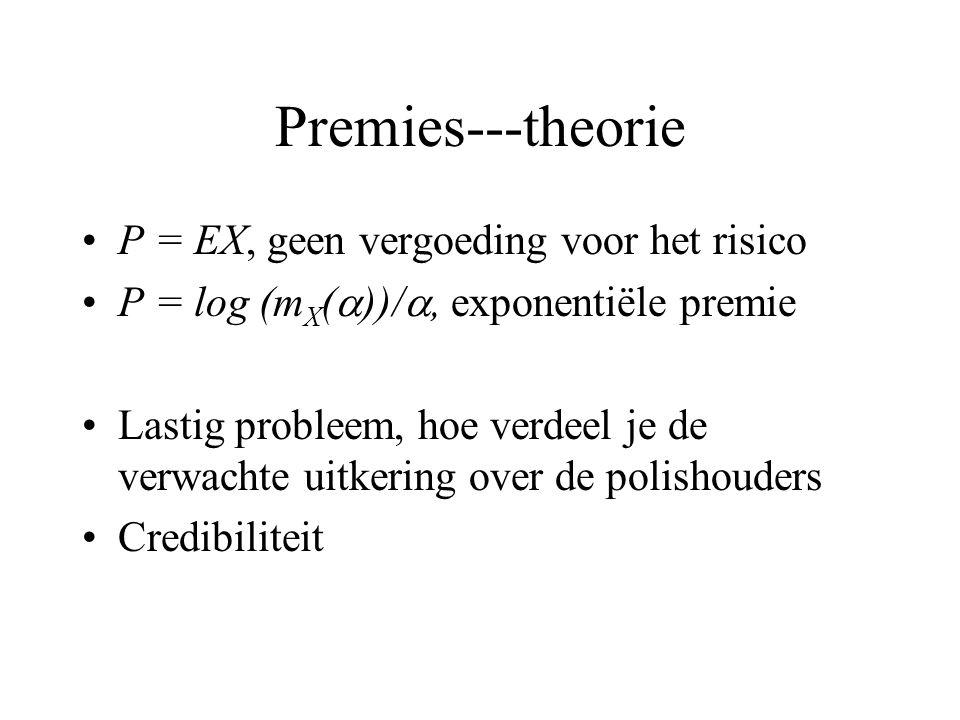 Premies---theorie P = EX, geen vergoeding voor het risico P = log (m X (  ))/ , exponentiële premie Lastig probleem, hoe verdeel je de verwachte uitkering over de polishouders Credibiliteit