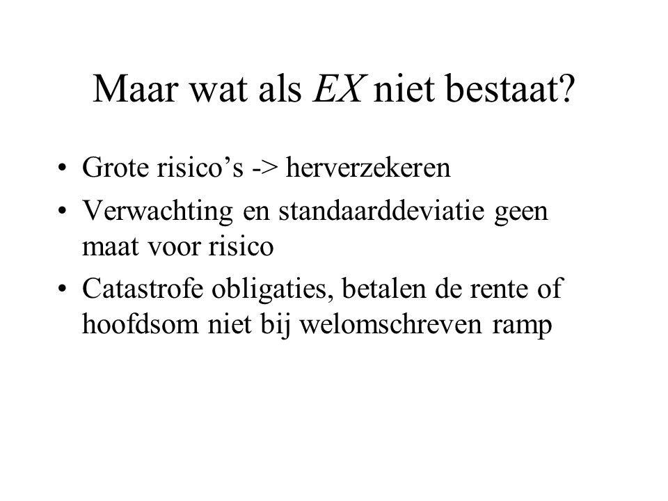 Maar wat als EX niet bestaat.