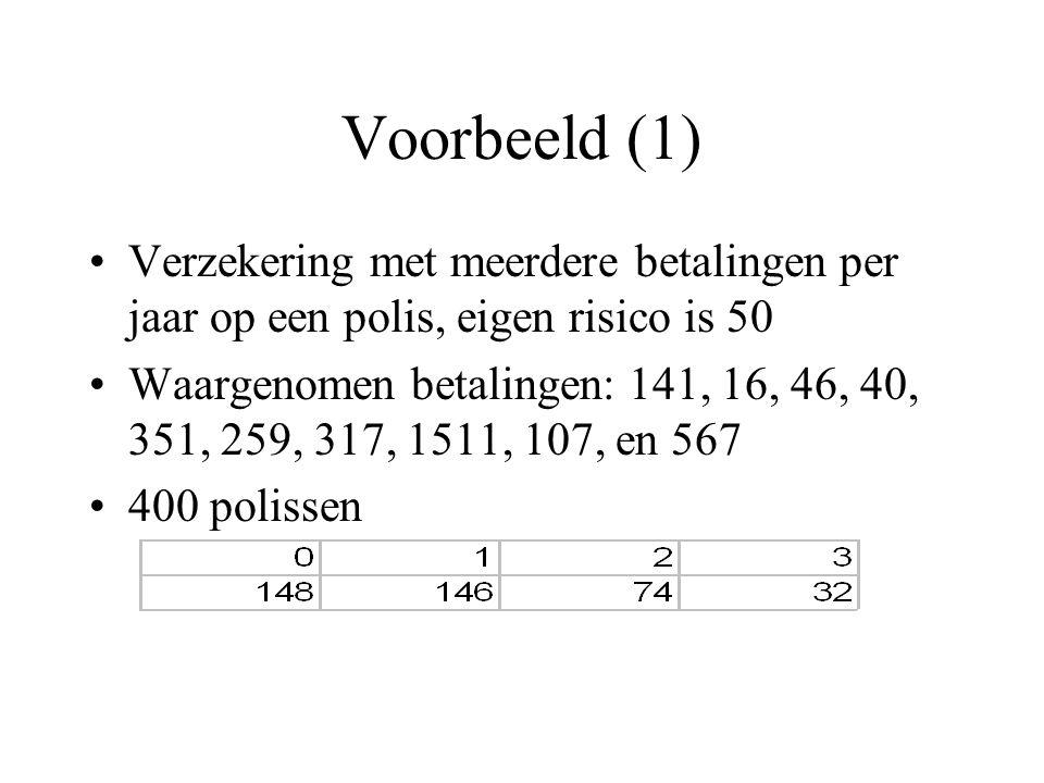 Voorbeeld (2) Kansverdeling X –schaden positief –scheef naar rechts –lognormaal Kansverdeling N –soms piek bij 0 –geheeltallig –Poisson