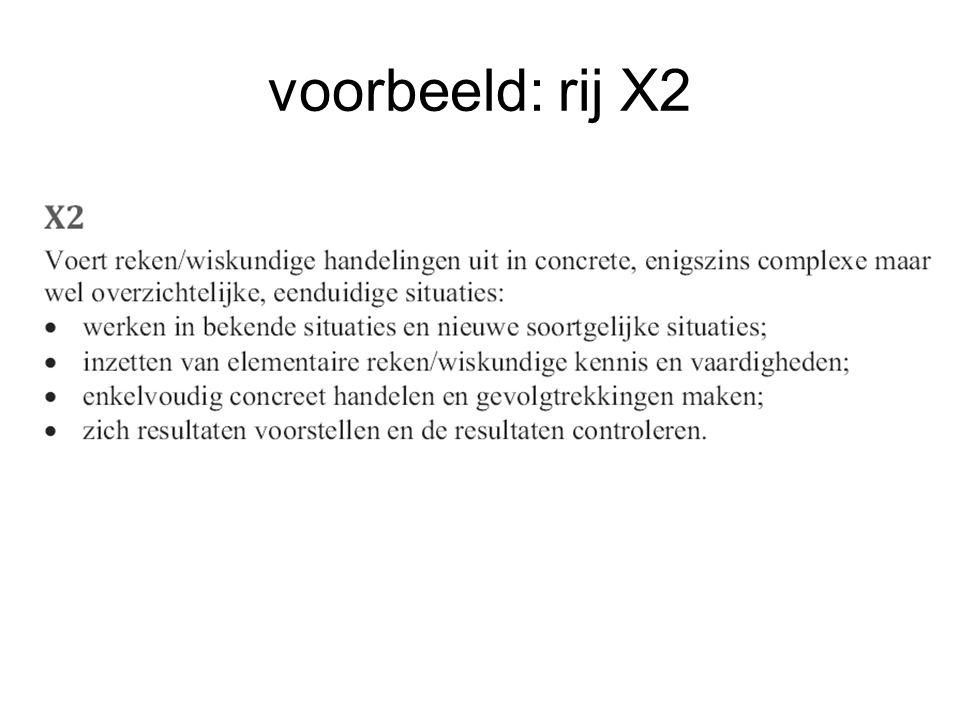 voorbeeld: rij X2