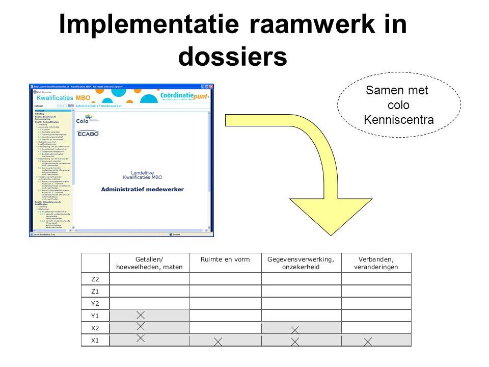 Implementatie raamwerk in dossiers Samen met colo Kenniscentra