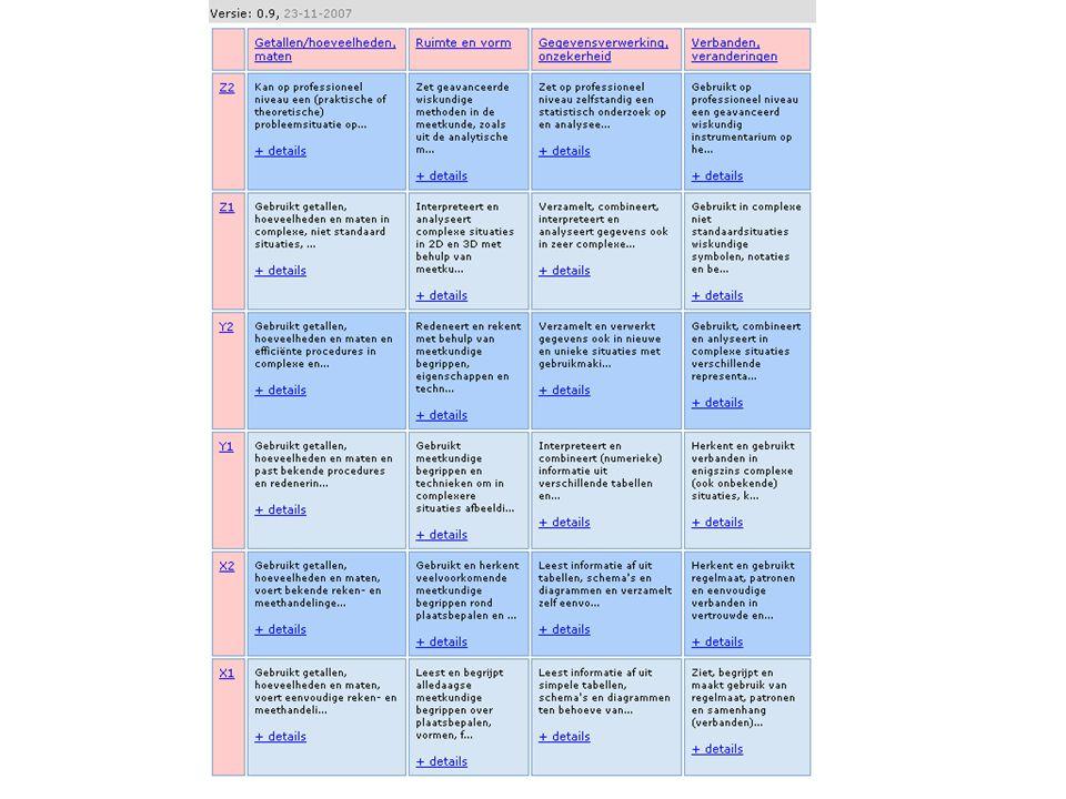 slot raamwerk staat online, interactief en pdf (download) contactgegevens: v.jonker@fi.uu.nlv.jonker@fi.uu.nl