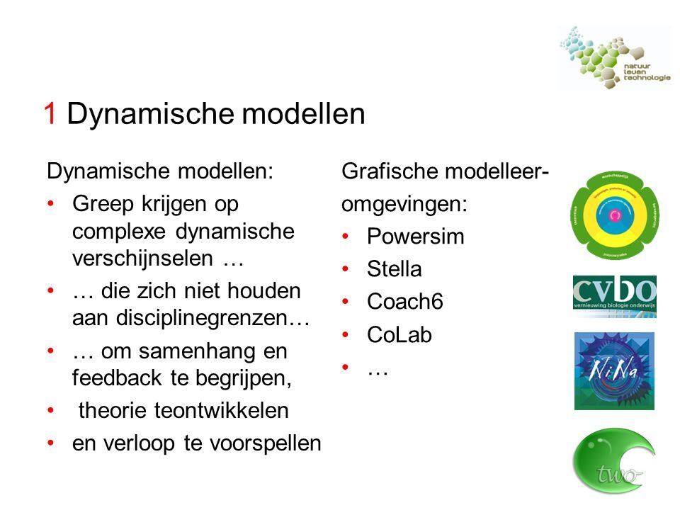 1 Dynamische modellen Grafische modelleer- omgevingen: Powersim Stella Coach6 CoLab … Dynamische modellen: Greep krijgen op complexe dynamische verschijnselen … … die zich niet houden aan disciplinegrenzen… … om samenhang en feedback te begrijpen, theorie teontwikkelen en verloop te voorspellen