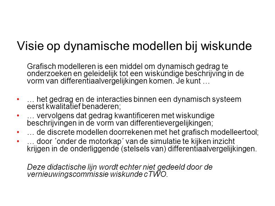 Visie op dynamische modellen bij wiskunde Grafisch modelleren is een middel om dynamisch gedrag te onderzoeken en geleidelijk tot een wiskundige beschrijving in de vorm van differentiaalvergelijkingen komen.