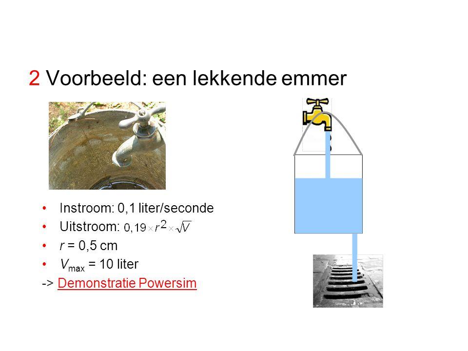 2 Voorbeeld: een lekkende emmer Instroom: 0,1 liter/seconde Uitstroom: r = 0,5 cm V max = 10 liter -> Demonstratie PowersimDemonstratie Powersim