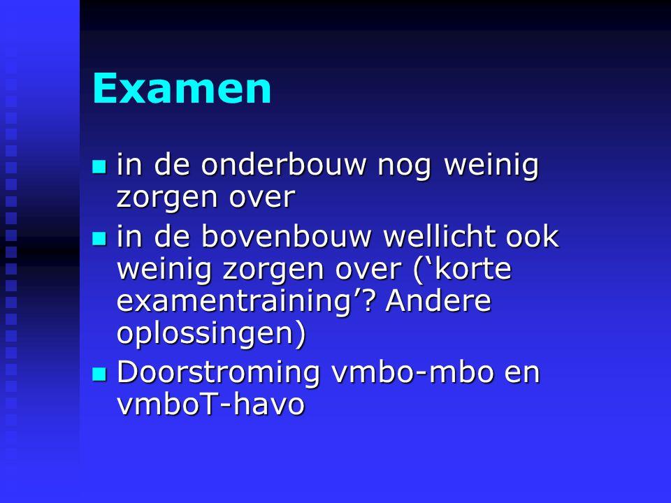Examen n in de onderbouw nog weinig zorgen over n in de bovenbouw wellicht ook weinig zorgen over ('korte examentraining'.