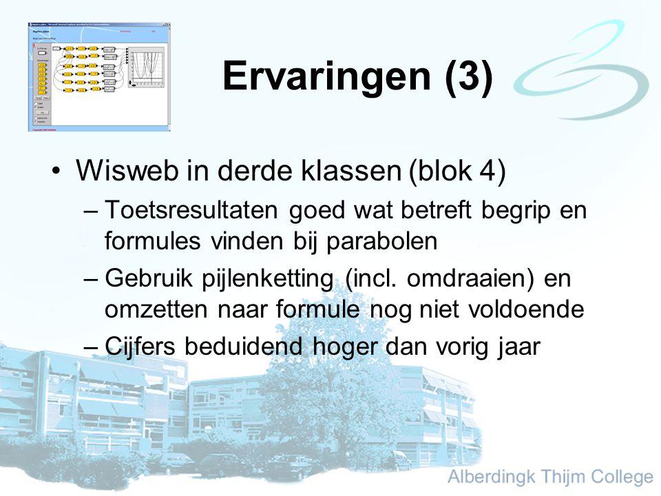 Ervaringen (3) Wisweb in derde klassen (blok 4) –Toetsresultaten goed wat betreft begrip en formules vinden bij parabolen –Gebruik pijlenketting (incl.