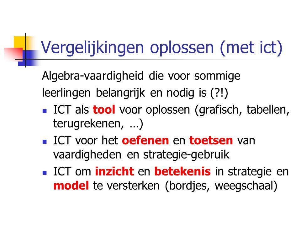 Vergelijkingen oplossen (met ict) Algebra-vaardigheid die voor sommige leerlingen belangrijk en nodig is (?!) ICT als tool voor oplossen (grafisch, ta