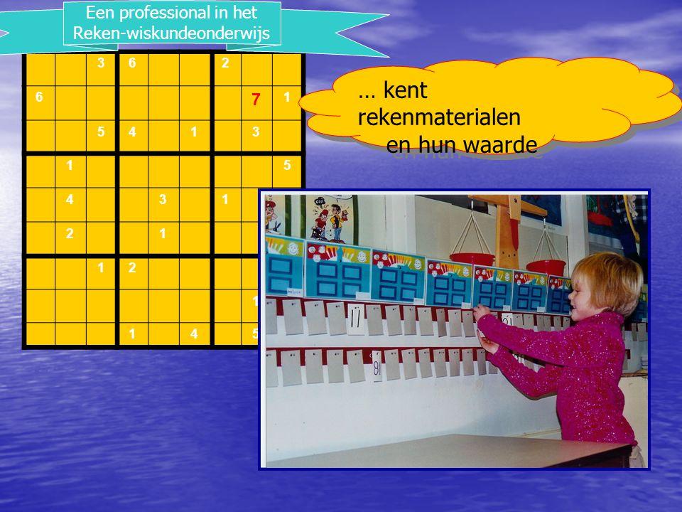 362 6 7 1 5413 15 431 21 12 1 145 Een professional in het Reken-wiskundeonderwijs … kent rekenmaterialen en hun waarde … kent rekenmaterialen en hun waarde