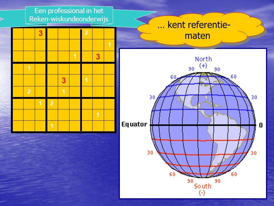 3 2 1 1 3 1 3 1 21 12 1 1 Een professional in het Reken-wiskundeonderwijs … kent referentie- maten … kent referentie- maten