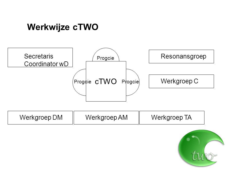 Taakstelling cTWO: 1.Examenprogramma's voorstellen voor wiskunde A, B, C en D van havo en vwo per 2010; 2.Voorbereidende ontwikkelingen in gang zetten