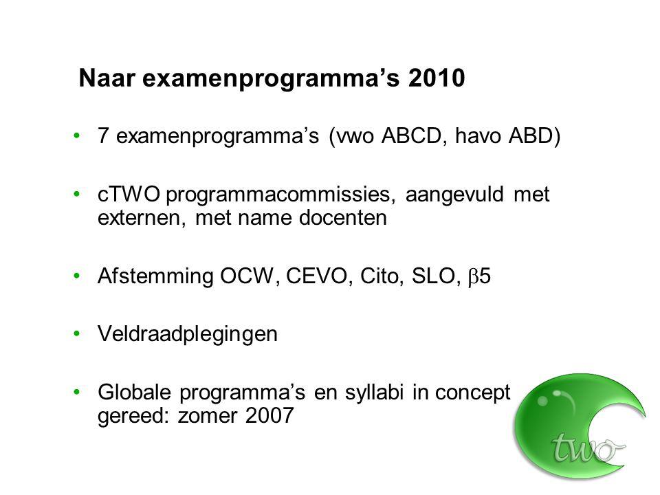 Partners OCW / PBT Hoger Onderwijs (WO, HBO) VO-scholen Docenten NVvW Verzorgingsinstellingen (met name SLO) Lerarenopleidingen Uitgevers