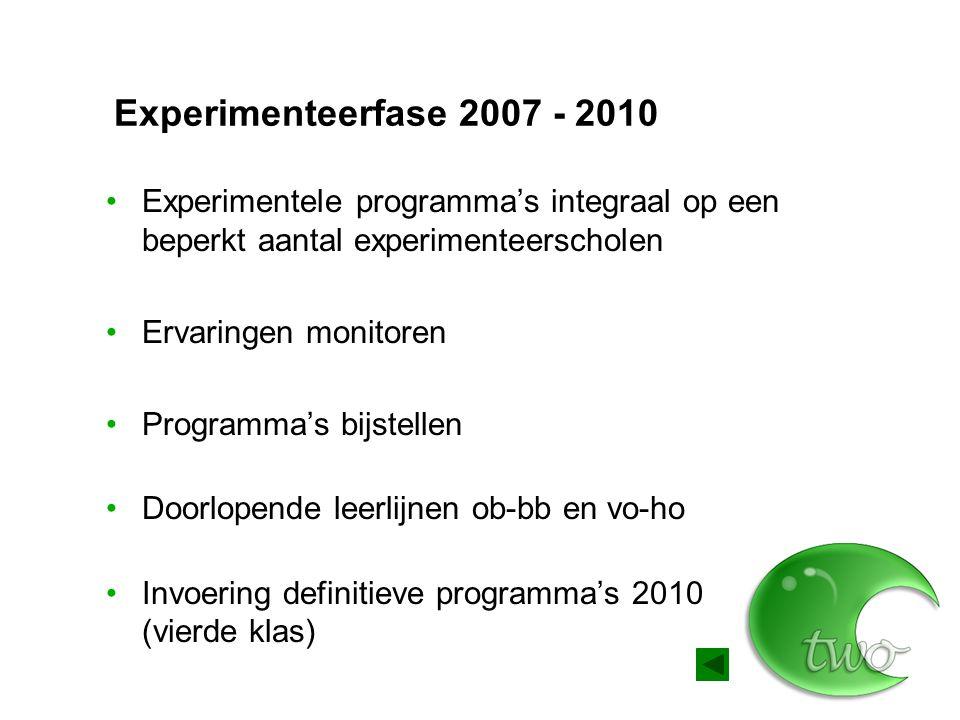 Activiteiten cTWO 2007-2008: Per 2007 schoolexperimenten met (delen van) nieuwe programma's Onder voorbehoud: Wiskunde C: deelmodules? Wiskunde D: geh
