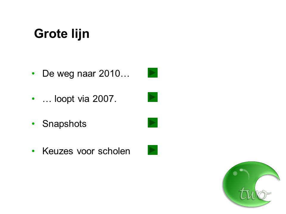 Grote lijn De weg naar 2010… … loopt via 2007. Snapshots Keuzes voor scholen