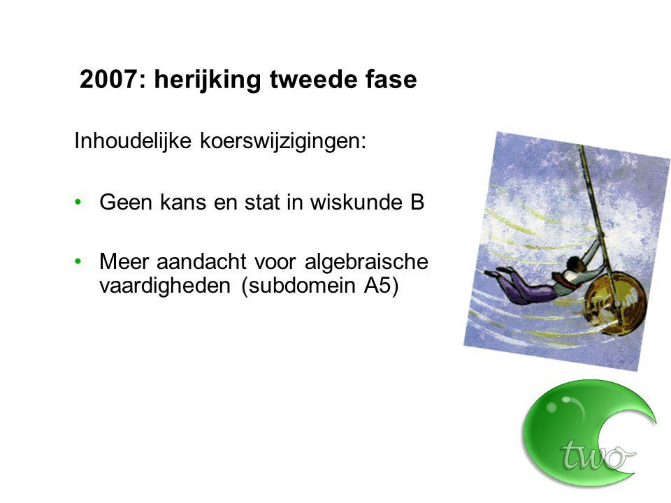 2007: herijking tweede fase Profielverplicht deelProfielkeuze vak CMC  A of B--- EMA  B--- NGA  BNL&T NTBD, NL&T Upgraden en uitbreiden vwo: Daarna