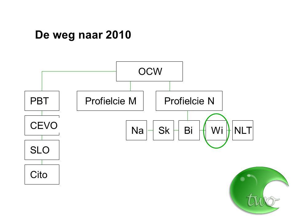Activiteiten cTWO 2007-2008: Per 2007 schoolexperimenten met (delen van) nieuwe programma's Onder voorbehoud: Wiskunde C: deelmodules.