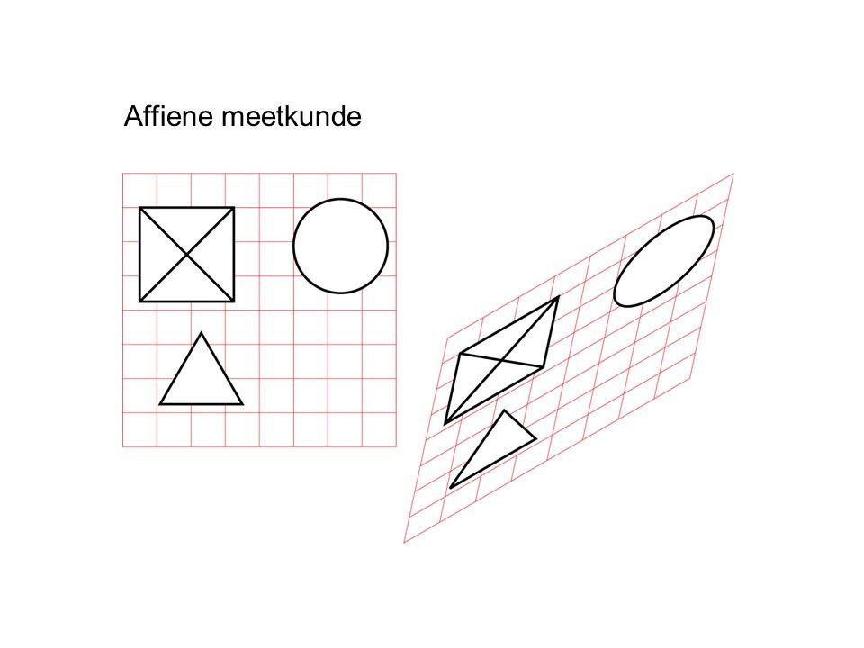 behouden: evenwijdigheid lengteverhoudingen in een richting oppervlakte- verhoudingen vierhoek is een parallellogram midden van een lijnstuk affien zijn alle driehoeken dezelfde verloren: gelijke hoeken lengtes en hoeken vierhoek is een vierkant, rechthoek, ruit, vlieger