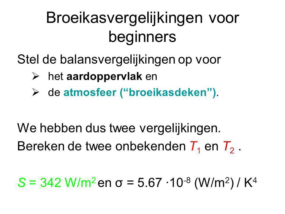 Broeikasvergelijkingen voor beginners Stel de balansvergelijkingen op voor  het aardoppervlak en  de atmosfeer ( broeikasdeken ).