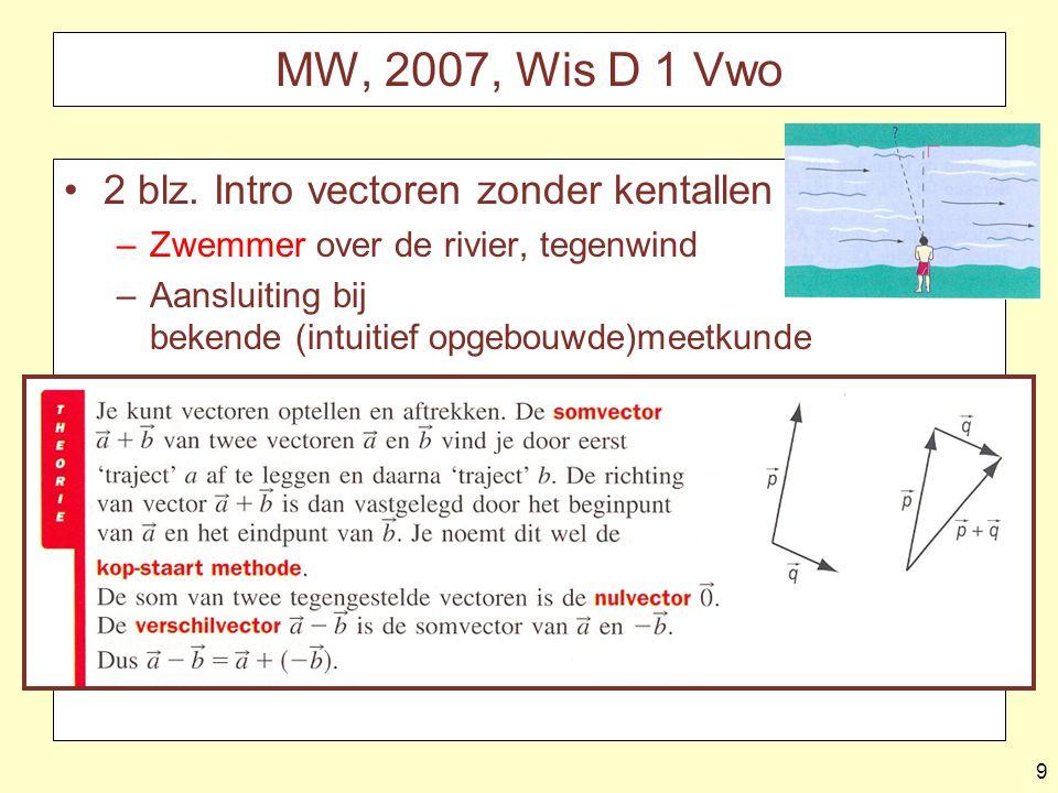 20 Uit module Complexe Stromen: 'Afgeleiden' sin en cos Gescheiden plaats en snelheidsdiagram Hodograaf: alle snelheids- vectoren vanuit één punt.