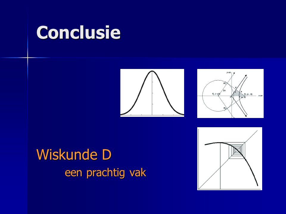 Conclusie Wiskunde D een prachtig vak