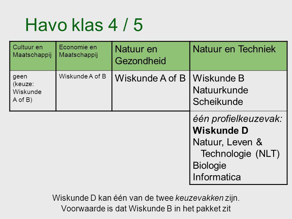 Havo klas 4 / 5 Wiskunde D kan één van de twee keuzevakken zijn. Voorwaarde is dat Wiskunde B in het pakket zit Cultuur en Maatschappij Economie en Ma