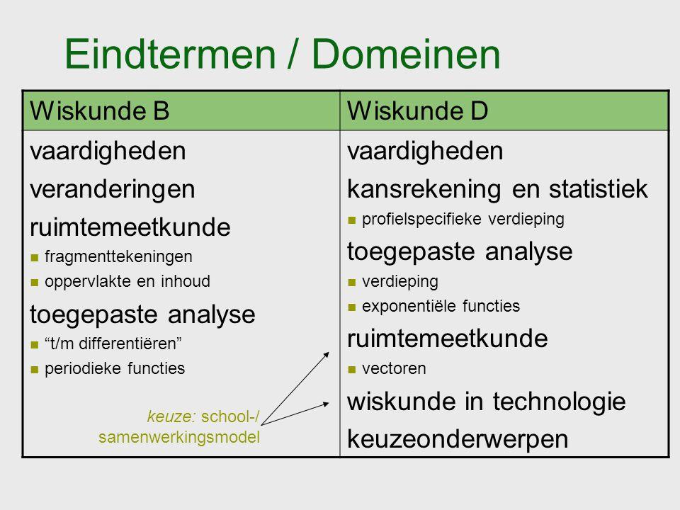 """Eindtermen / Domeinen Wiskunde BWiskunde D vaardigheden veranderingen ruimtemeetkunde fragmenttekeningen oppervlakte en inhoud toegepaste analyse """"t/m"""