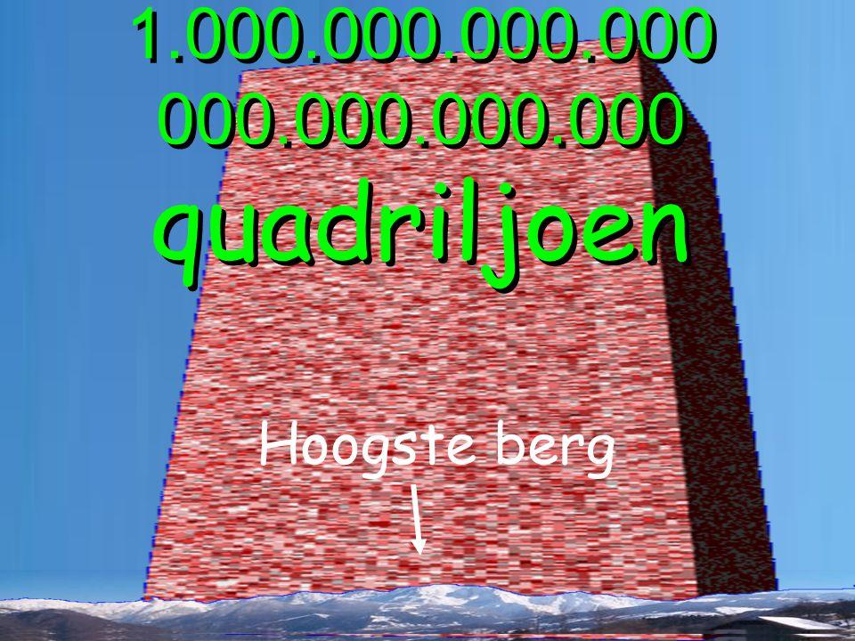 1.000.000.000.000 000.000.000.000 quadriljoen Hoogste berg