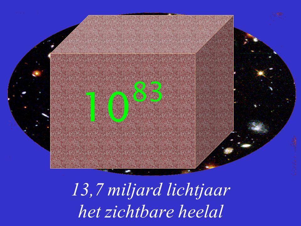 13,7 miljard lichtjaar het zichtbare heelal 10 83