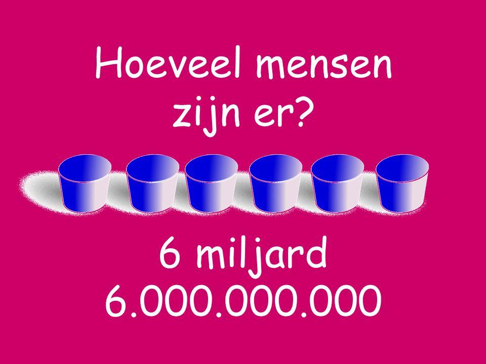 Hoeveel mensen zijn er? 6 miljard 6.000.000.000