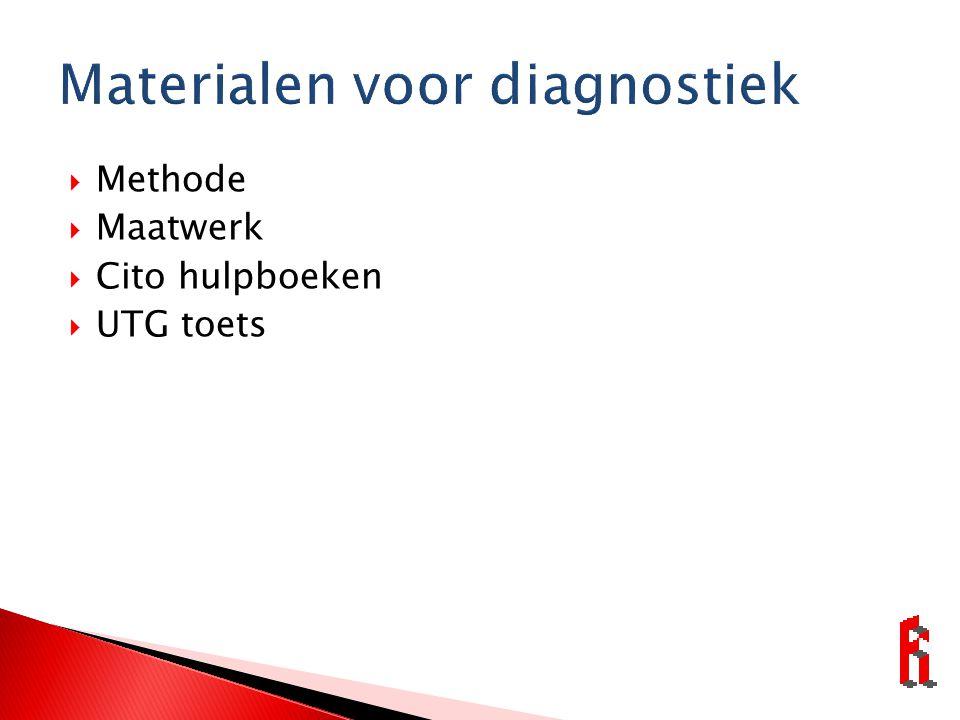  Methode  Maatwerk  Cito hulpboeken  UTG toets