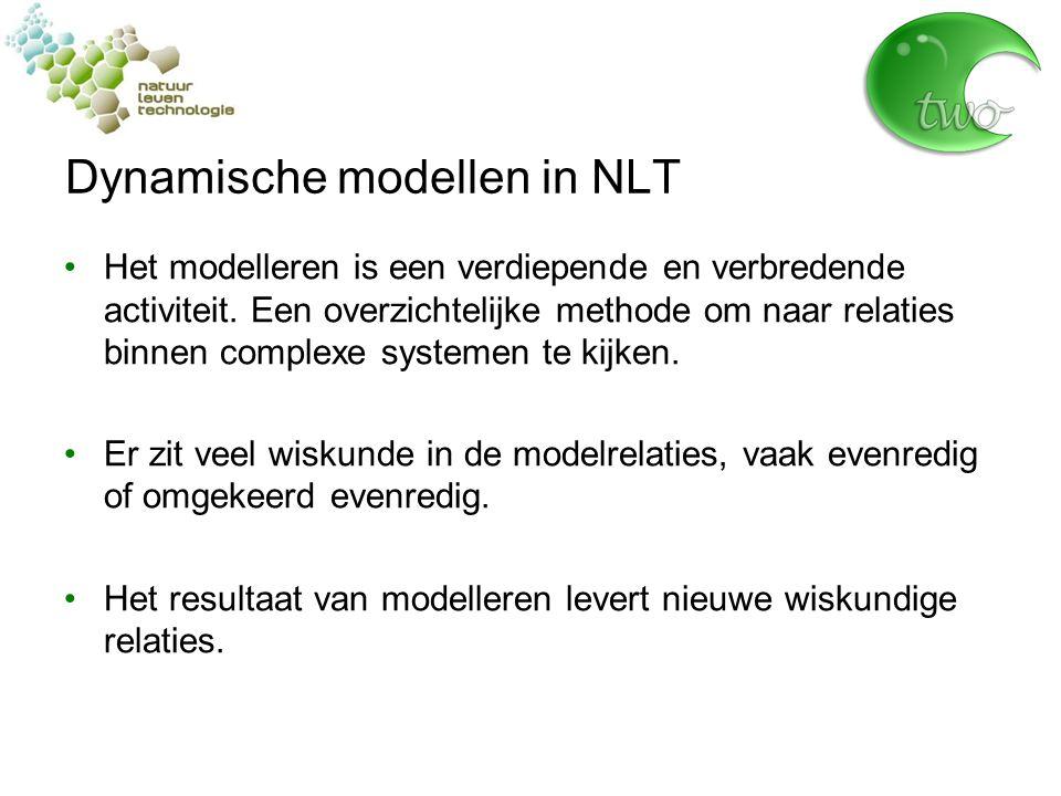 Dynamische modellen in NLT Het modelleren is een verdiepende en verbredende activiteit.