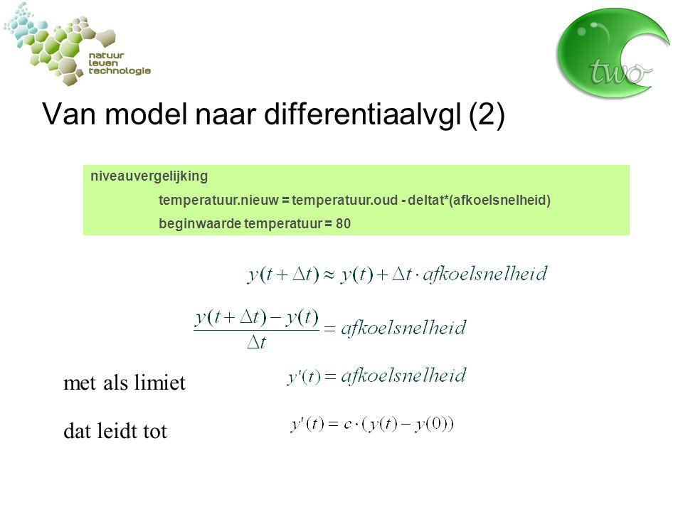 Van model naar differentiaalvgl (2) niveauvergelijking temperatuur.nieuw = temperatuur.oud - deltat*(afkoelsnelheid) beginwaarde temperatuur = 80 met als limiet dat leidt tot
