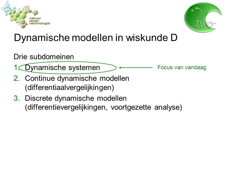Dynamische modellen in wiskunde D Drie subdomeinen 1.Dynamische systemen 2.Continue dynamische modellen (differentiaalvergelijkingen) 3.Discrete dynamische modellen (differentievergelijkingen, voortgezette analyse) Focus van vandaag