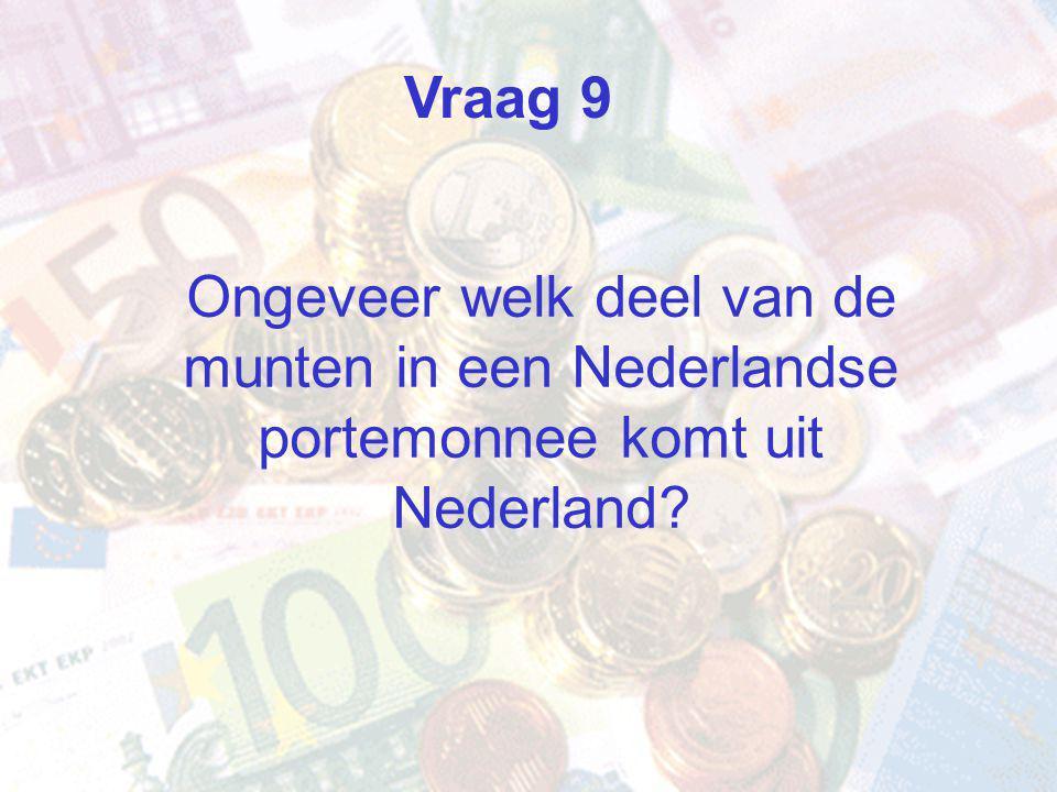 Ongeveer welk deel van de munten in een Nederlandse portemonnee komt uit Nederland Vraag 9