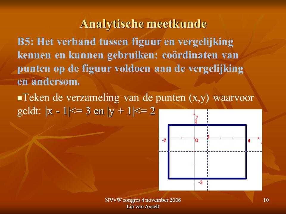 NVvW congres 4 november 2006 Lia van Asselt 10 Analytische meetkunde B5: Het verband tussen figuur en vergelijking kennen en kunnen gebruiken: coördin