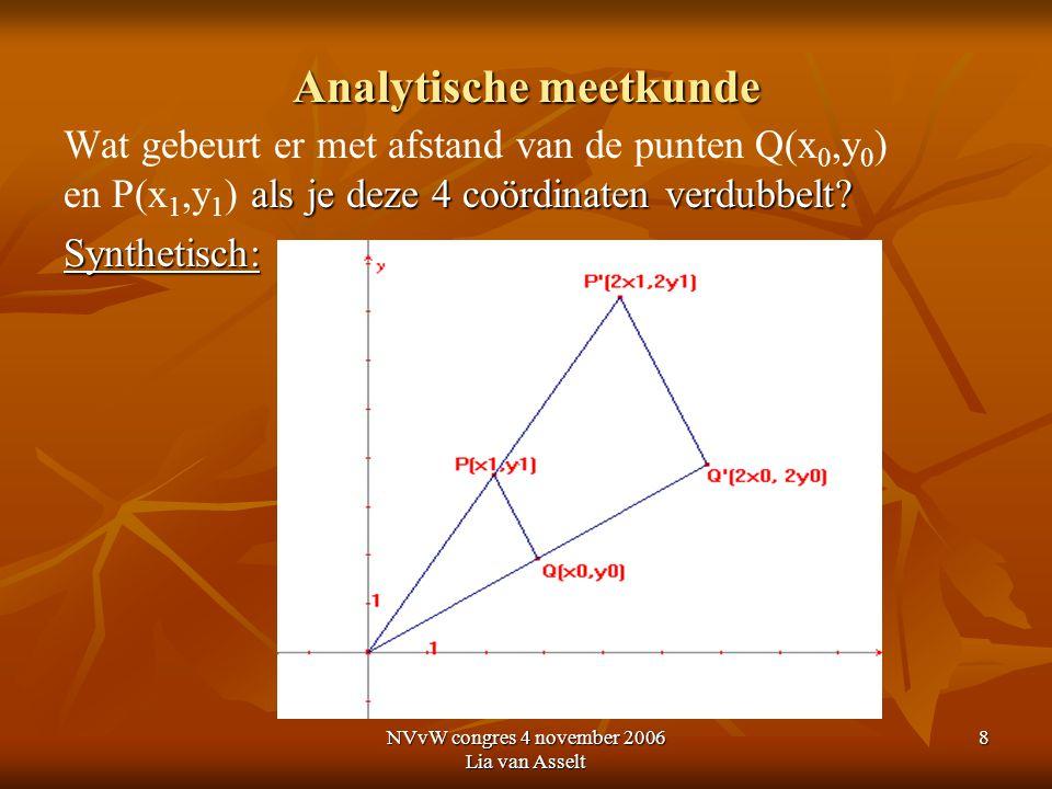 NVvW congres 4 november 2006 Lia van Asselt 8 Analytische meetkunde als je deze 4 coördinaten verdubbelt? Wat gebeurt er met afstand van de punten Q(x