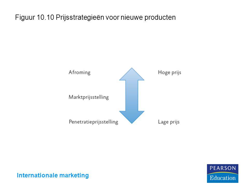 Internationale marketing Figuur 10.10 Prijsstrategieën voor nieuwe producten
