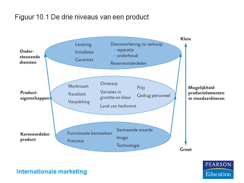 Internationale marketing Figuur 10.1 De drie niveaus van een product