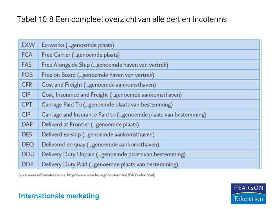 Internationale marketing Tabel 10.8 Een compleet overzicht van alle dertien Incoterms