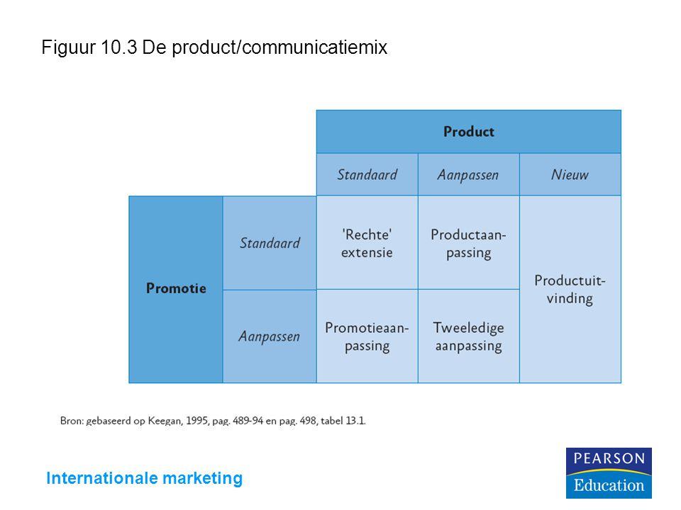 Internationale marketing Figuur 10.3 De product/communicatiemix
