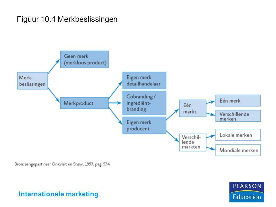 Internationale marketing Figuur 10.4 Merkbeslissingen