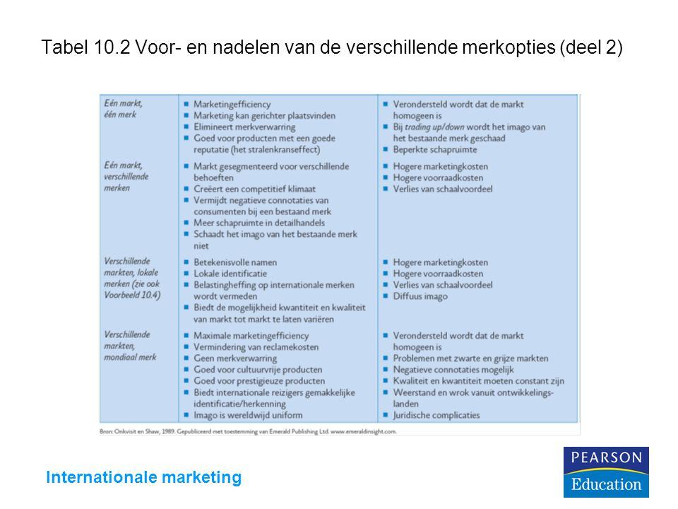 Internationale marketing Tabel 10.2 Voor- en nadelen van de verschillende merkopties (deel 2)