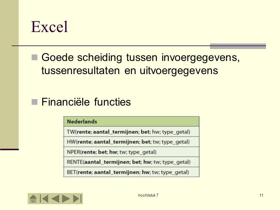 hoofdstuk 711 Excel Goede scheiding tussen invoergegevens, tussenresultaten en uitvoergegevens Financiële functies