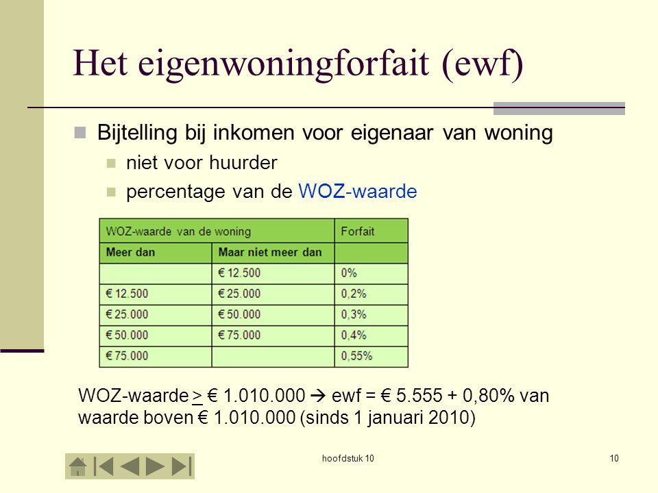 hoofdstuk 1010 Het eigenwoningforfait (ewf) Bijtelling bij inkomen voor eigenaar van woning niet voor huurder percentage van de WOZ-waarde WOZ-waarde > € 1.010.000  ewf = € 5.555 + 0,80% van waarde boven € 1.010.000 (sinds 1 januari 2010)