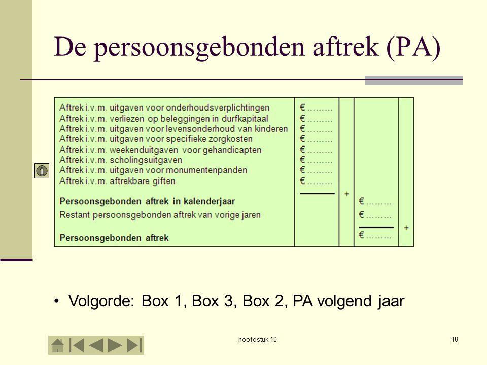 hoofdstuk 1018 De persoonsgebonden aftrek (PA) Volgorde: Box 1, Box 3, Box 2, PA volgend jaar